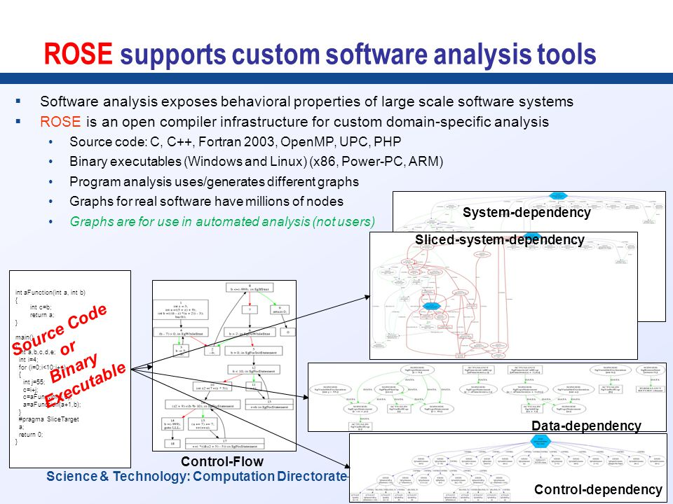 3 ROSE is a software analysis and source-to-source transformation infrastructure for building tools Science & Technology: Computation Directorate Source Code or Binary Executable Transformed Source Code ROSE IR Analyses/ Transformation/ Optimizations System-dependency Sliced-system- dependency Control- Flow Control dependency Control flow Unparser ROSE Frontend ROSE-based tool