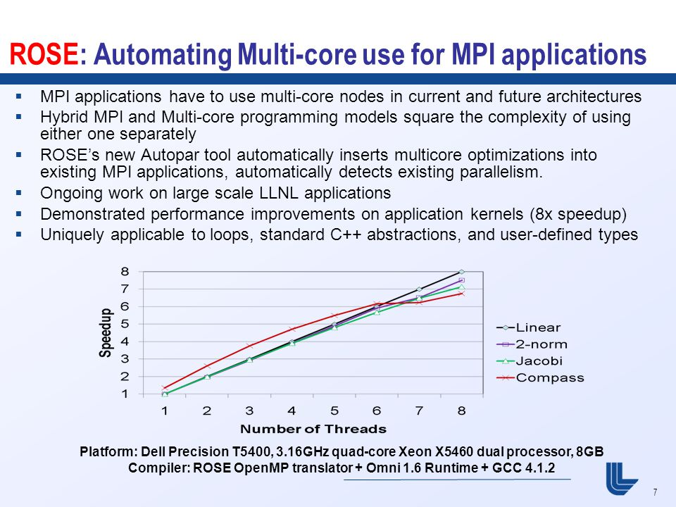 7 ROSE: Automating Multi-core use for MPI applications  MPI applications have to use multi-core nodes in current and future architectures  Hybrid MPI and Multi-core programming models square the complexity of using either one separately  ROSE's new Autopar tool automatically inserts multicore optimizations into existing MPI applications, automatically detects existing parallelism.