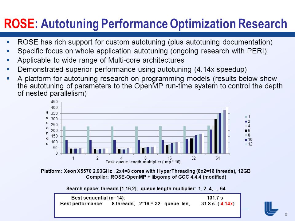 9 ROSE: Understanding Software for Exascale Co-Design  ROSE communicates subtle software design to architecture design groups  Software characterization for exascale software/architecture co-design ROSE measures amount of parallelism in DOE applications Classifies types of memory usage to inform hardware designers Many other custom requests from exascale design teams for co-design  Instrumentation of applications to assess potential hardware exascale features  ROSE will generate skeleton apps to drive exascale hardware simulators main() { int a,b,c,d,e; int i=4; for (i=0;i<10;i++) { int j=55; c=i+j; c=aFunction(i,c); a=aFunction(a+1,b); } a; return 0; } Data-dependency System-dependency Sliced-system-dependency Control-Flow Original Source Code main() { int a,b,c,d,e; int i=4; for (i=0;i<10;i++) { int j=55; c=i+j; c=aFunction(i,c); a=aFunction(a+1,b); } #pragma SliceTarget a; return 0; } Exascale Design Data for Architecture Team Modified (Instrumented) Source Code ROSE Compiler Analysis and Exascale Co-Design Transformations Dynamic and Static Analysis