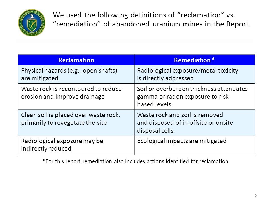 We used the following definitions of reclamation vs.