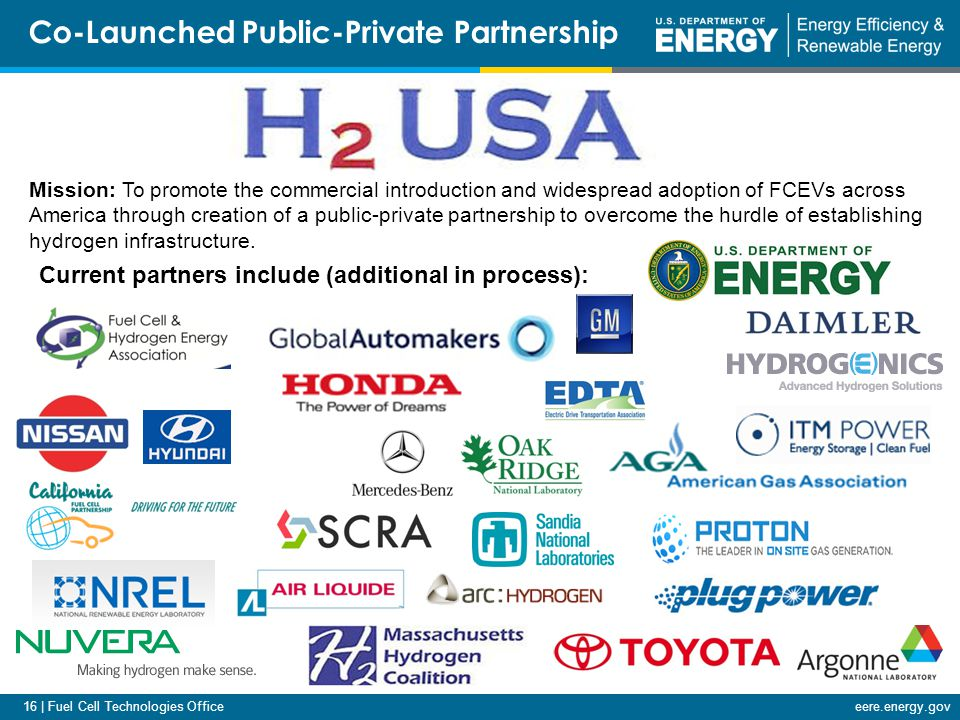 16 | Fuel Cell Technologies Officeeere.energy.gov Mission: To promote the commercial introduction and widespread adoption of FCEVs across America through creation of a public-private partnership to overcome the hurdle of establishing hydrogen infrastructure.