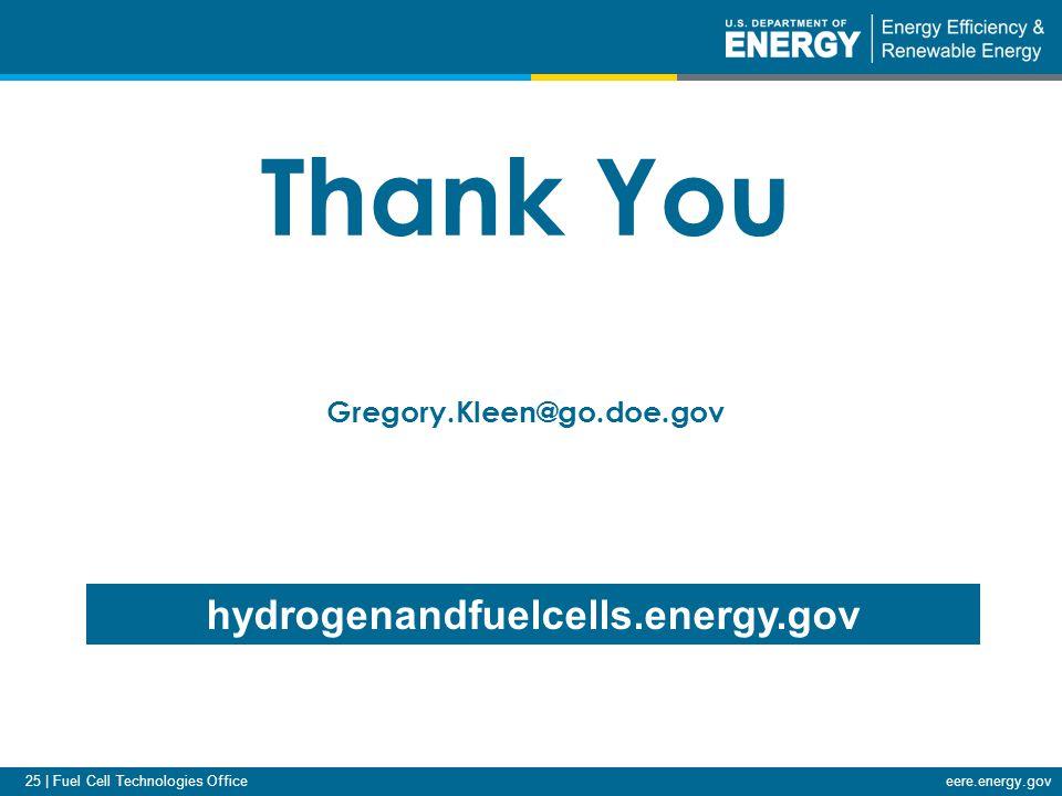 25 | Fuel Cell Technologies Officeeere.energy.gov Thank You Gregory.Kleen@go.doe.gov hydrogenandfuelcells.energy.gov