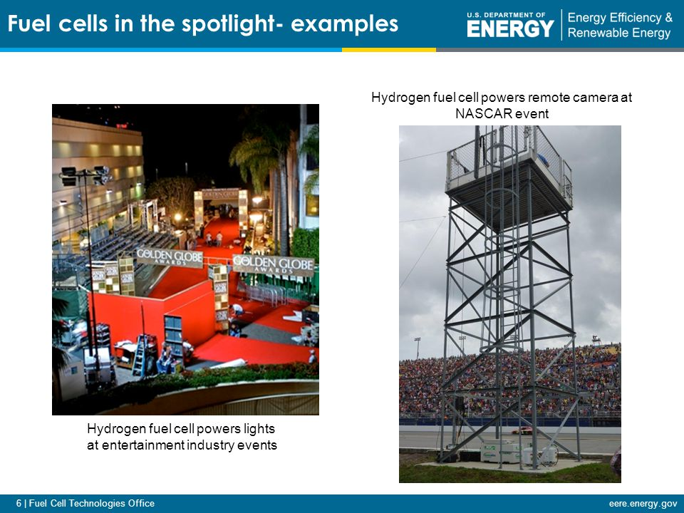 6 | Fuel Cell Technologies Officeeere.energy.gov Hydrogen fuel cell powers lights at entertainment industry events Hydrogen fuel cell powers remote camera at NASCAR event Fuel cells in the spotlight- examples