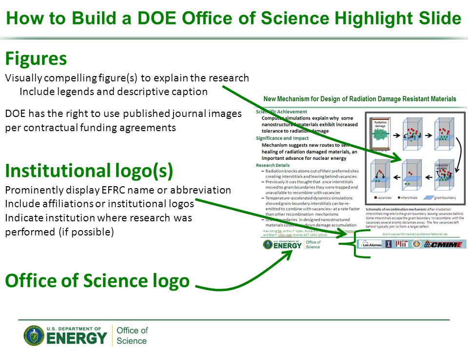 How to Build a DOE Office of Science Highlight Slide Institutional logo(s) Prominently display EFRC name or abbreviation Include affiliations or insti