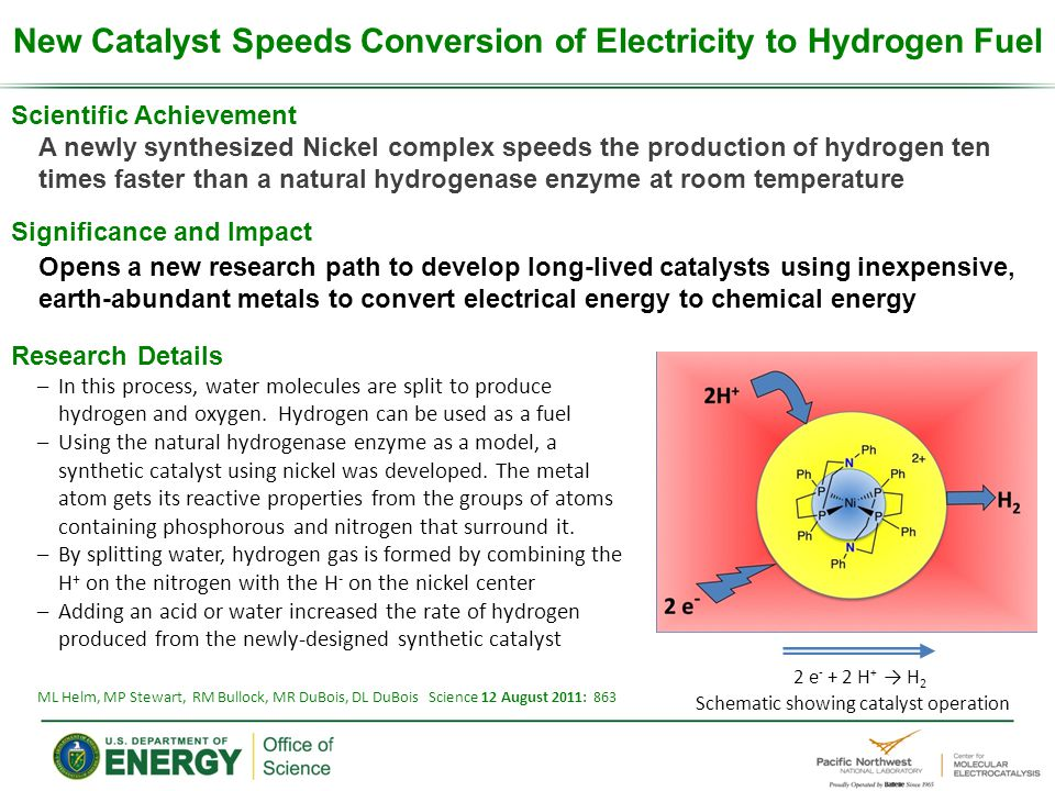 Scientific Achievement A newly synthesized Nickel complex speeds the production of hydrogen ten times faster than a natural hydrogenase enzyme at room