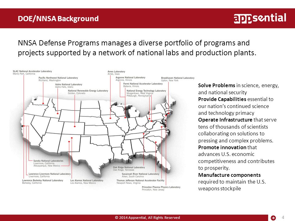 DOE/NNSA Background © 2014 Appsential, All Rights Reserved 4 NNSA Defense Programs manages a diverse portfolio of programs and projects supported by a