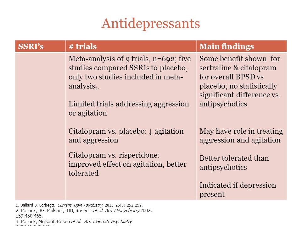 Antidepressants SSRI's# trialsMain findings Meta-analysis of 9 trials, n=692; five studies compared SSRIs to placebo, only two studies included in meta- analysis 1.