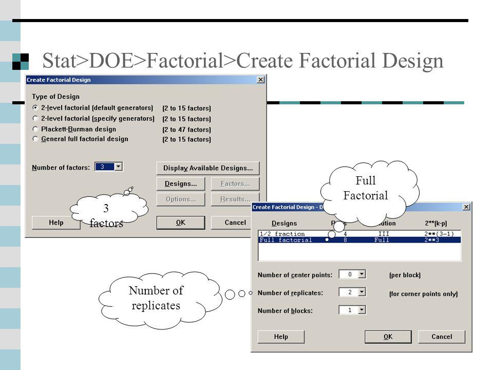 Stat>DOE>Factorial>Create Factorial Design 3 factors Full Factorial Number of replicates