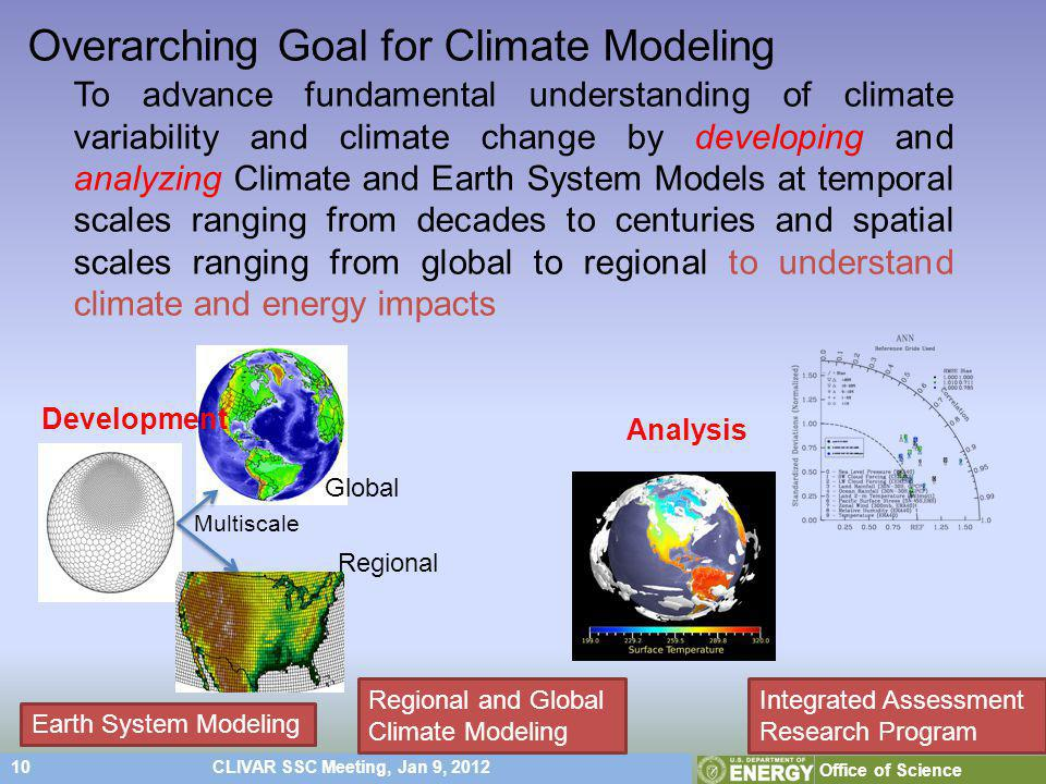 10CLIVAR SSC Meeting, Jan 9, 2012 Office of Science Overarching Goal for Climate Modeling To advance fundamental understanding of climate variability and climate change by developing and analyzing Climate and Earth System Models at temporal scales ranging from decades to centuries and spatial scales ranging from global to regional to understand climate and energy impacts Regional Global Multiscale Development Analysis Earth System Modeling Regional and Global Climate Modeling Integrated Assessment Research Program