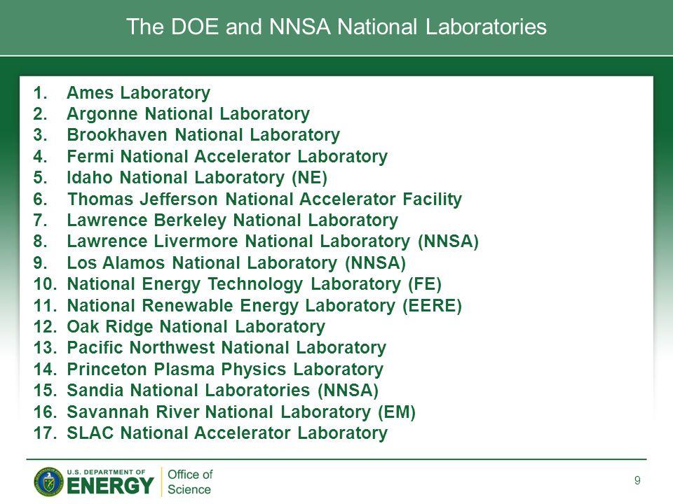 1.Ames Laboratory 2.Argonne National Laboratory 3.Brookhaven National Laboratory 4.Fermi National Accelerator Laboratory 5.Idaho National Laboratory (