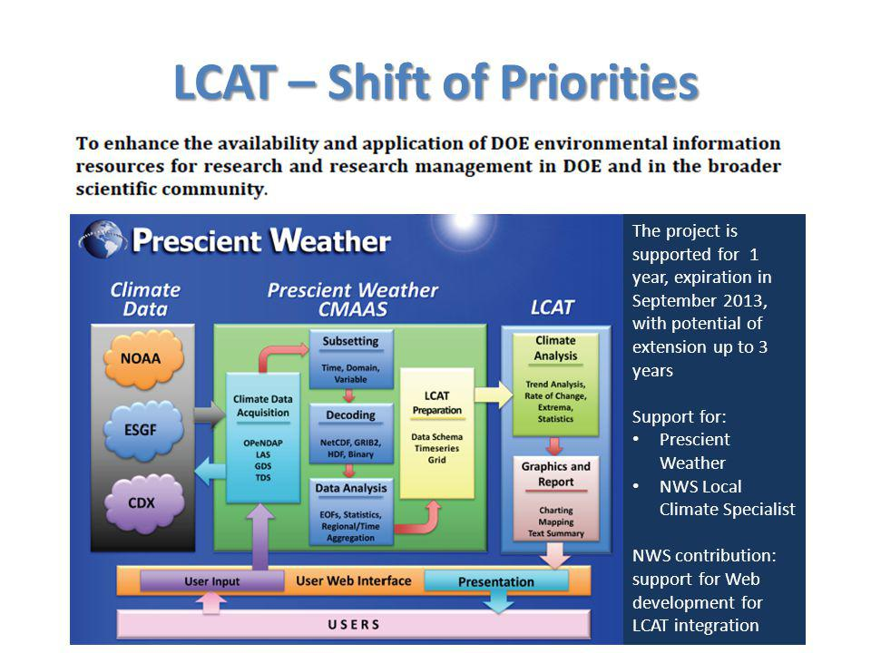 LCAT – Shift of Priorities The project is supported for 1 year, expiration in September 2013, with potential of extension up to 3 years Support for: Prescient Weather NWS Local Climate Specialist NWS contribution: support for Web development for LCAT integration