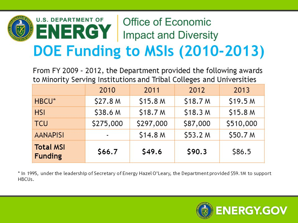 DOE Funding to MSIs (2010-2013) From FY 2009 – 2012, the Department provided the following awards to Minority Serving Institutions and Tribal Colleges