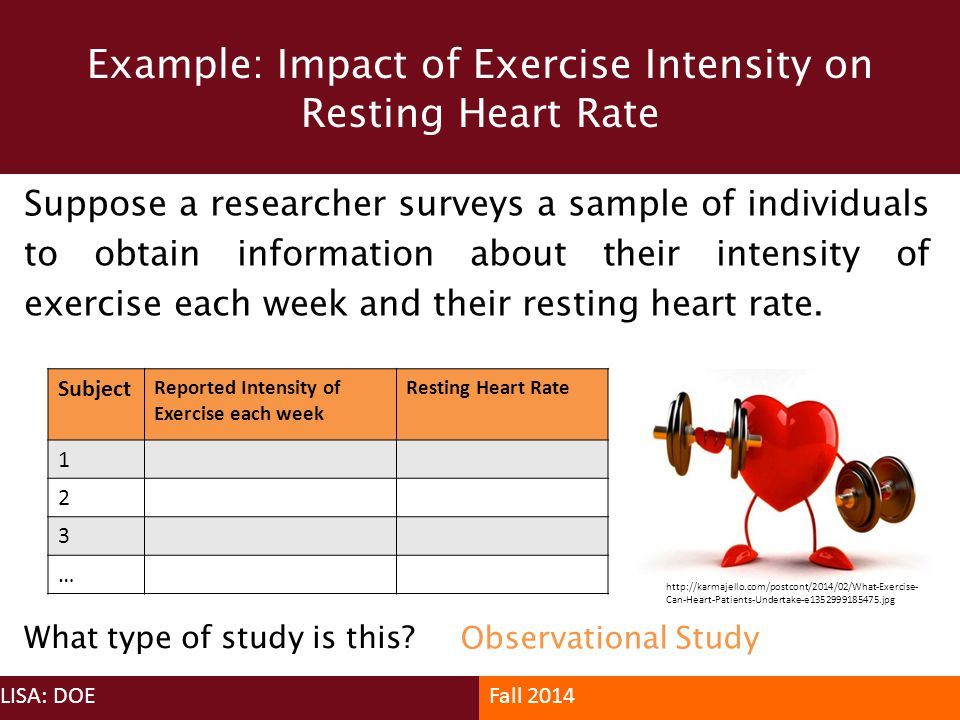 Example: Impact of Exercise Intensity on Resting Heart Rate LISA: DOEFall 2014 Suppose a researcher surveys a sample of individuals to obtain informat
