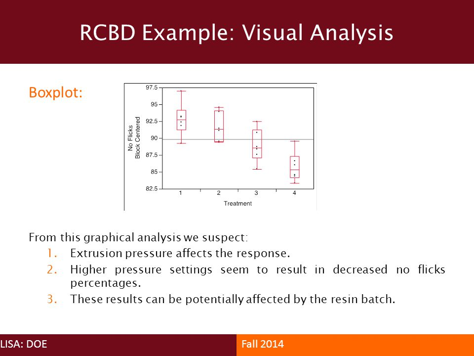 RCBD Example: Visual Analysis LISA: DOEFall 2014 Boxplot: From this graphical analysis we suspect: 1. Extrusion pressure affects the response. 2. High