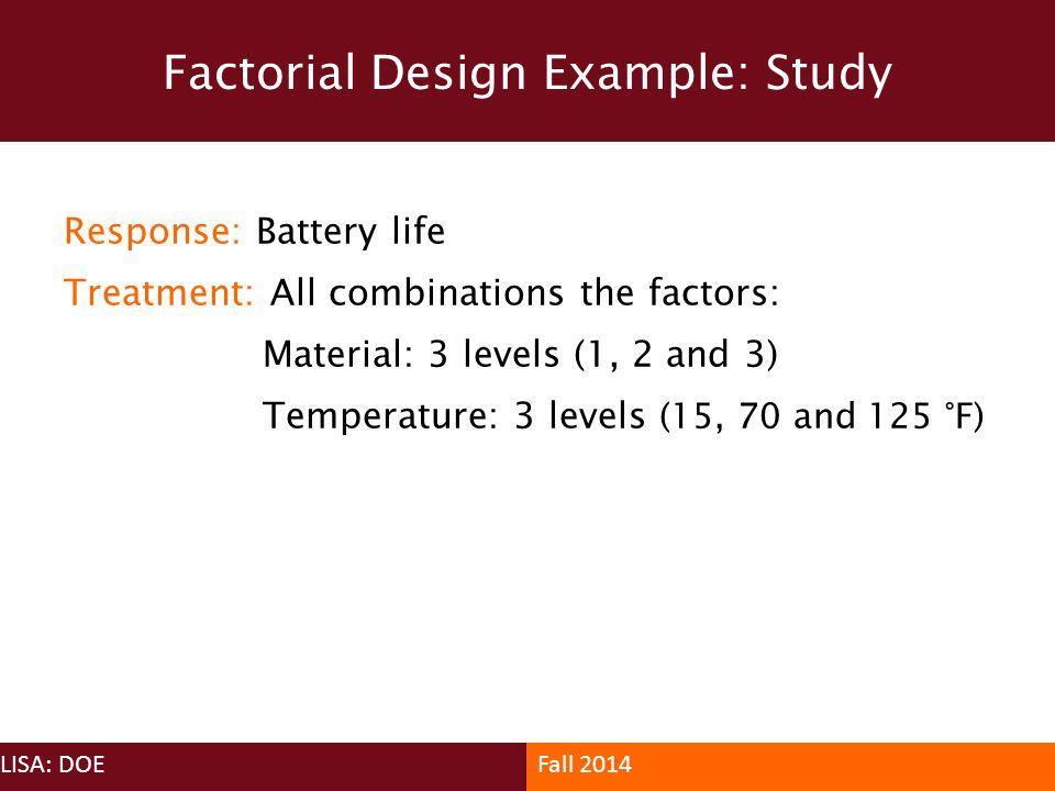 Response: Battery life Treatment: All combinations the factors: Material: 3 levels (1, 2 and 3) Temperature: 3 levels (15, 70 and 125 °F) Factorial De