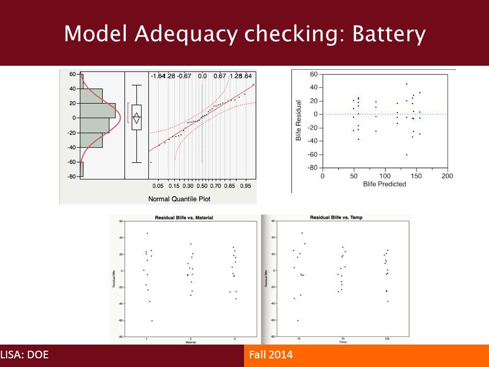 Model Adequacy checking: Battery LISA: DOEFall 2014