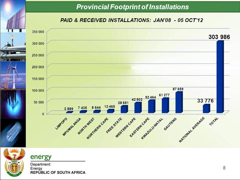 Provincial Footprint of Installations 8
