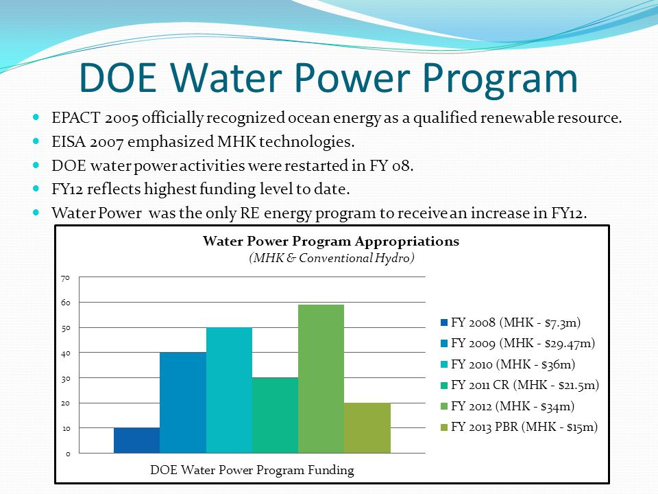 DOE Water Power Program EPACT 2005 officially recognized ocean energy as a qualified renewable resource.