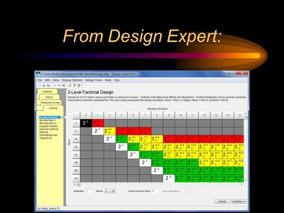 From Design Expert: