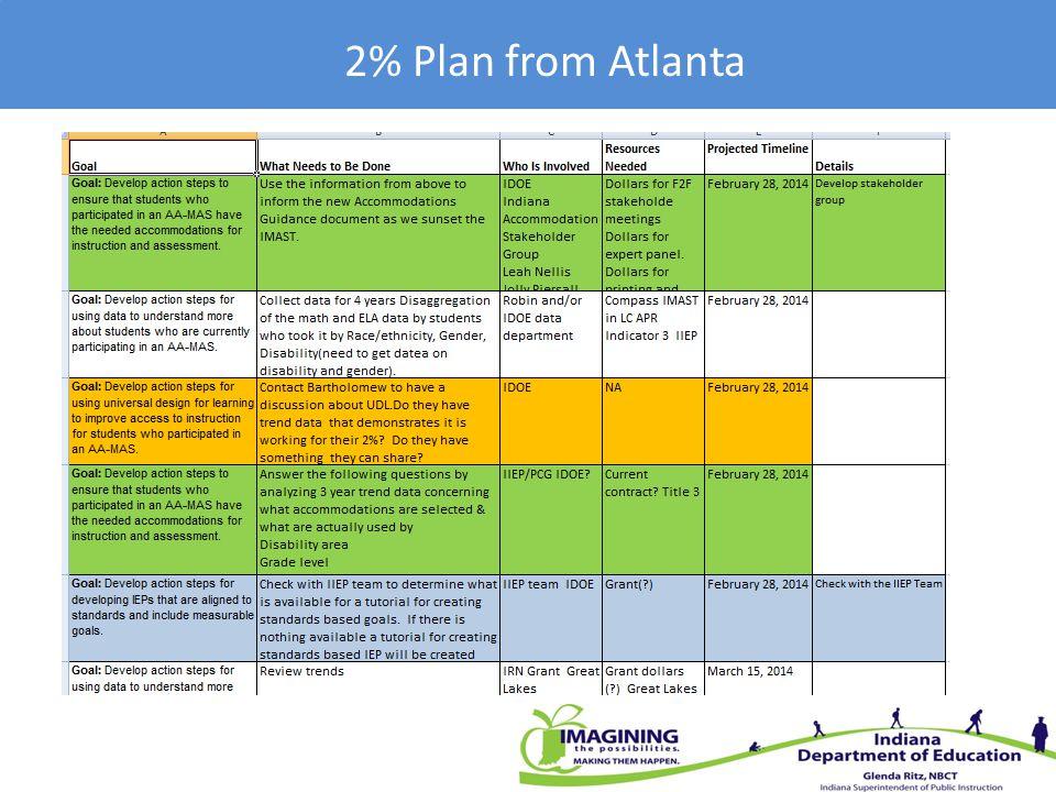 2% Plan from Atlanta