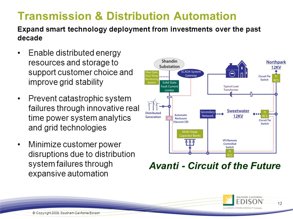 13 © Copyright 2009, Southern California Edison Enable distributed energy resources and storage to support customer choice and improve grid stability Prevent catastrophic system failures through innovative real time power system analytics and grid technologies Minimize customer power disruptions due to distribution system failures through expansive automation Avanti - Circuit of the Future Expand smart technology deployment from investments over the past decade Transmission & Distribution Automation