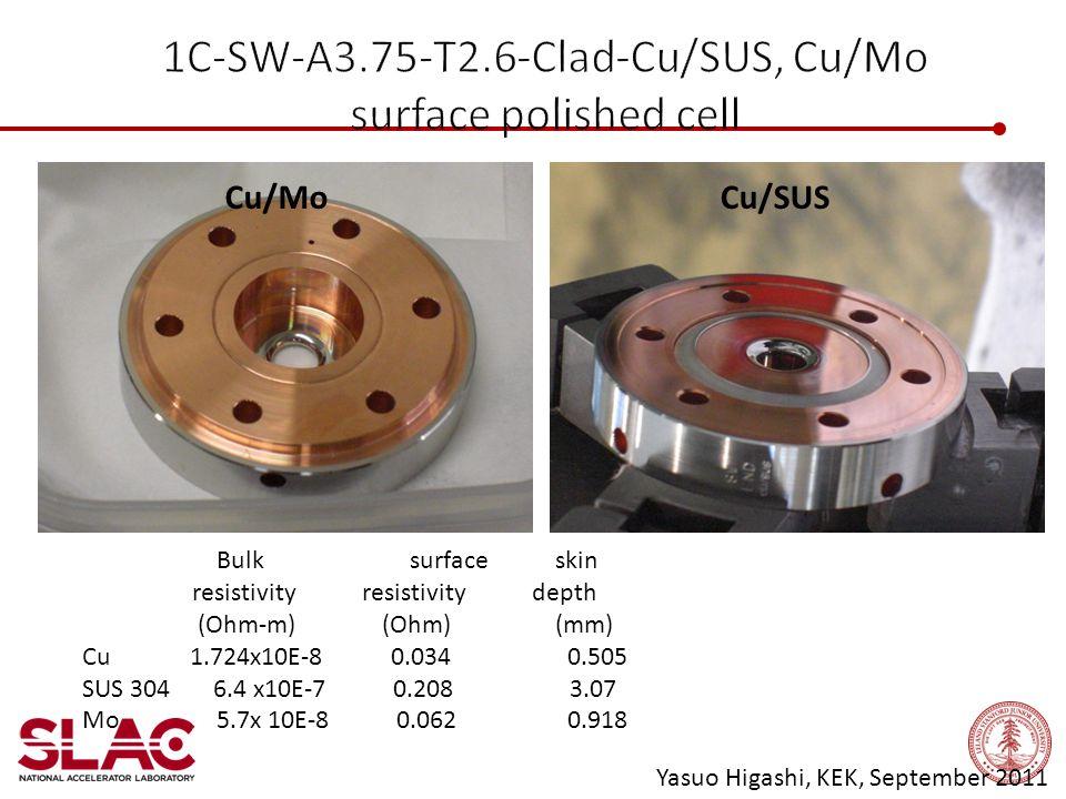 Cu/MoCu/SUS Bulk surface skin resistivity resistivity depth (Ohm-m) (Ohm) (mm) Cu 1.724x10E-8 0.034 0.505 SUS 304 6.4 x10E-7 0.208 3.07 Mo 5.7x 10E-8 0.062 0.918 Yasuo Higashi, KEK, September 2011