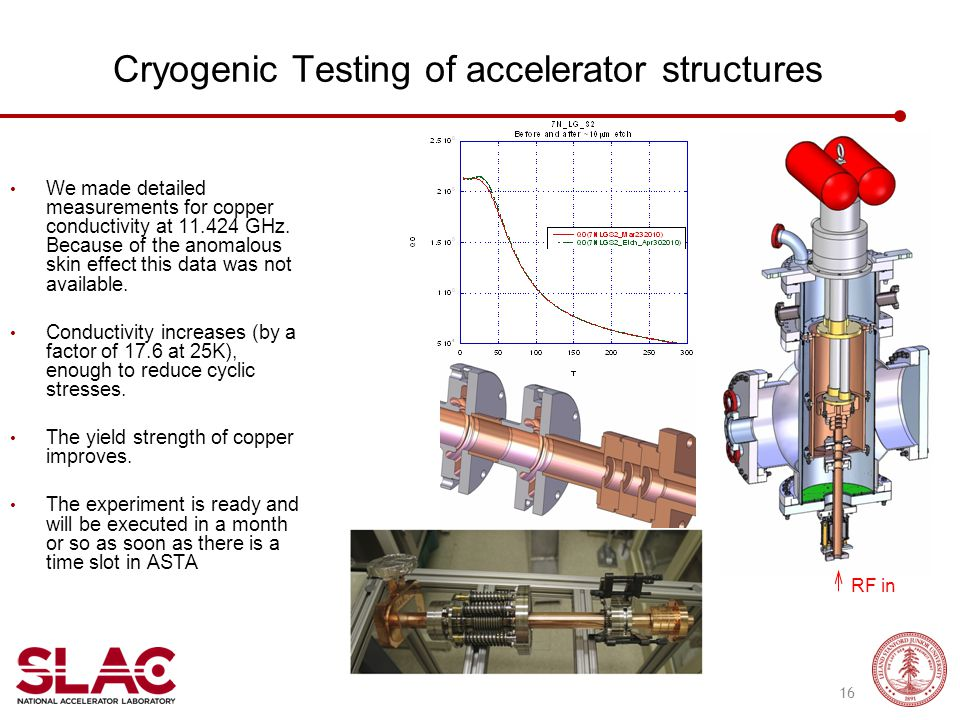 Cryogenic Testing of accelerator structures We made detailed measurements for copper conductivity at 11.424 GHz. Because of the anomalous skin effect