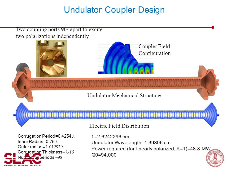 Undulator Coupler Design Corrugation Period=0.4254 Inner Radius=0.75 Outer radius  Corrugation Thickness  Number of periods  =2.6242