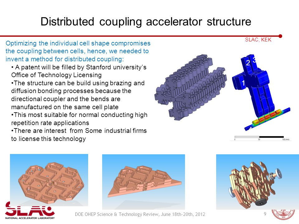 Distributed coupling accelerator structure 9 DOE OHEP Science & Technology Review, June 18th-20th, 2012 1 2 3 4 Optimizing the individual cell shape c