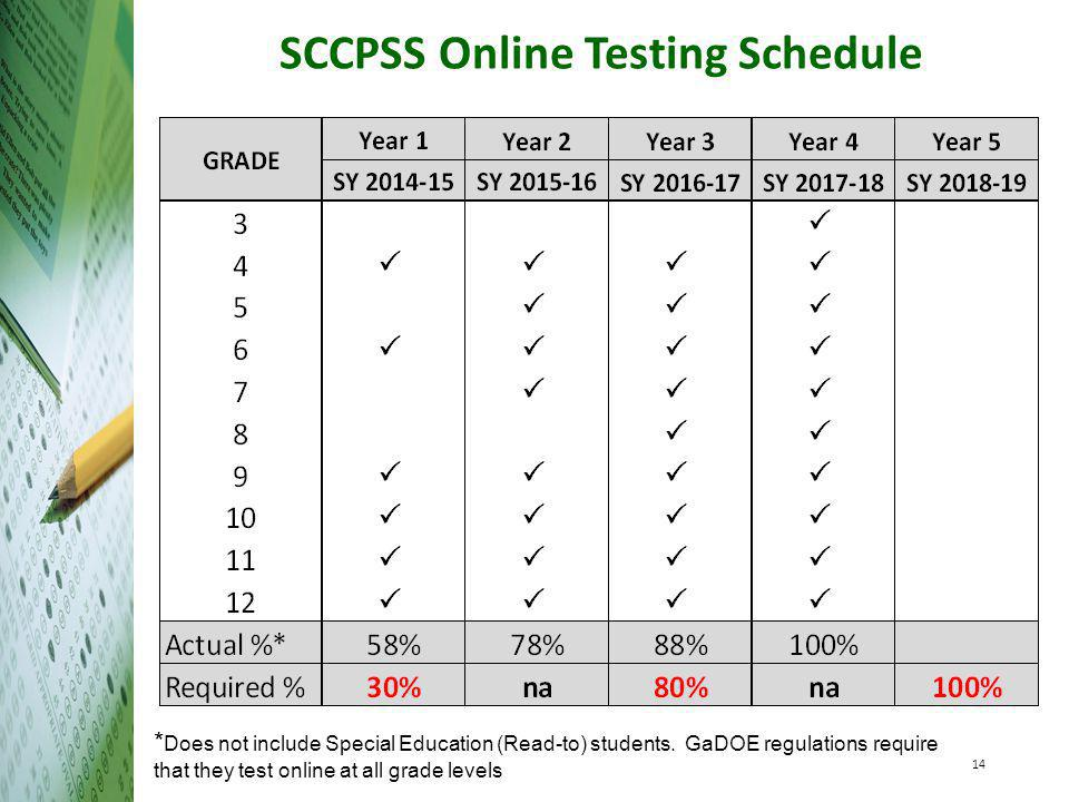 SCCPSS Online Testing Schedule 14 * Does not include Special Education (Read-to) students.