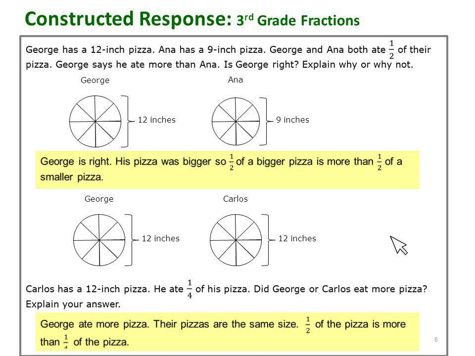 Constructed Response: 3 rd Grade Fractions 12 inches George Ana 9 inches 12 inches George 12 inches Carlos 6