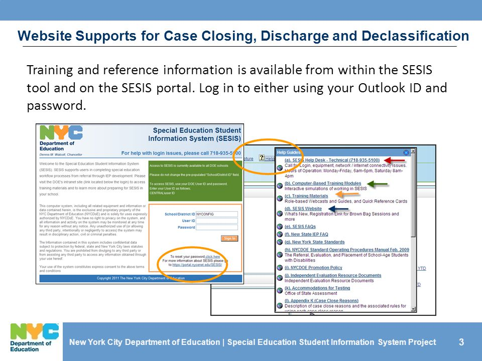 14 Discharge Process Overview 3.