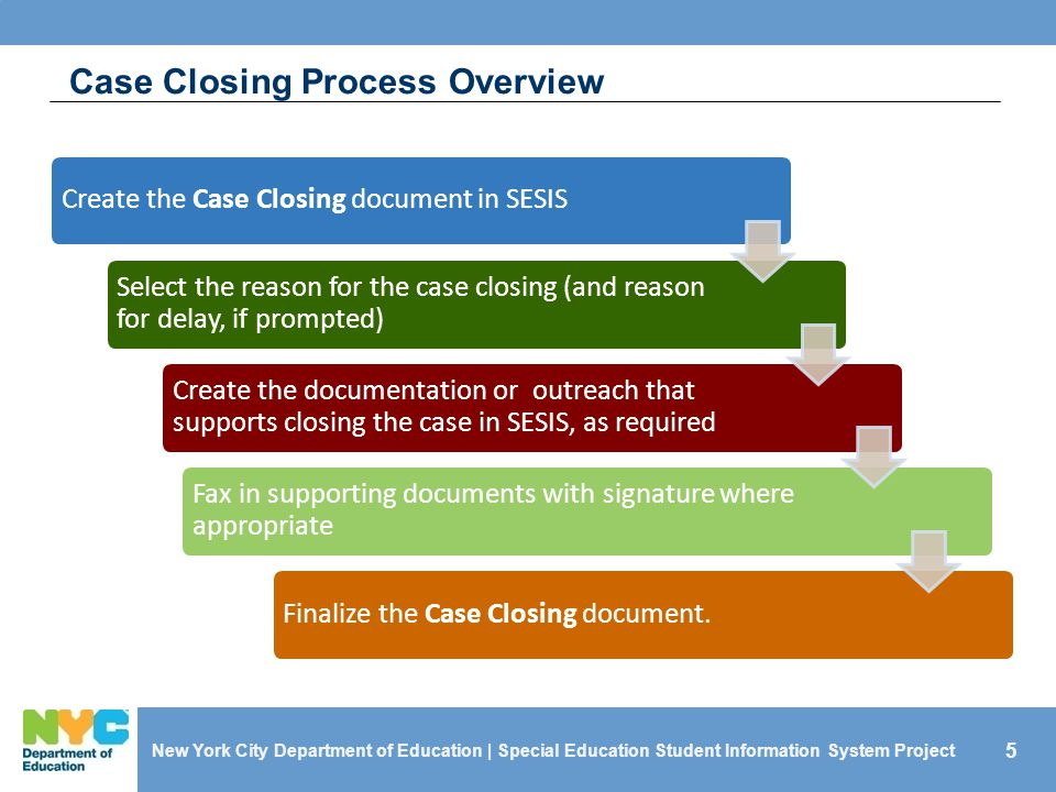 16 New York City Department of Education | Special Education Student Information System Project Create the Declassify Student from Special Education Services document from SESIS.