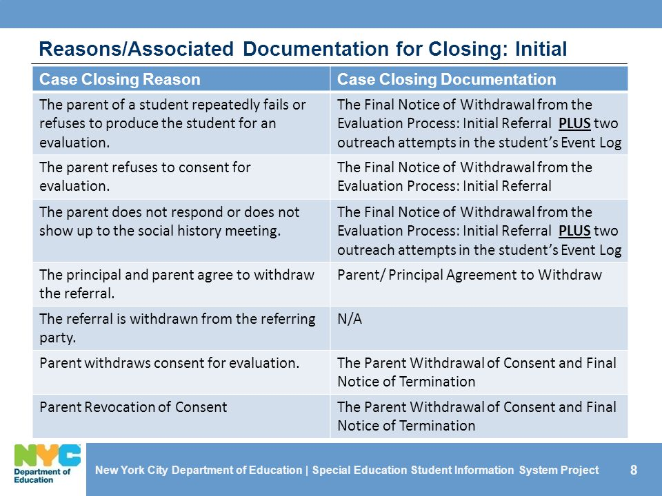 9 Reasons/Associated Documentation for Closing: Reevaluation Case Closing ReasonCase Closing Documentation The parent of a student repeatedly fails or refuses to produce the student for an evaluation.
