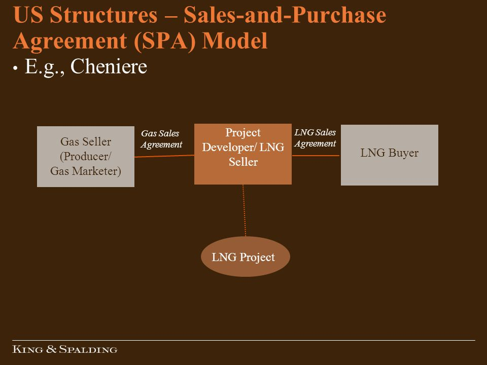US Structures – Sales-and-Purchase Agreement (SPA) Model E.g., Cheniere Project Developer/ LNG Seller Gas Seller (Producer/ Gas Marketer) Gas Sales Agreement LNG Sales Agreement LNG Buyer LNG Project