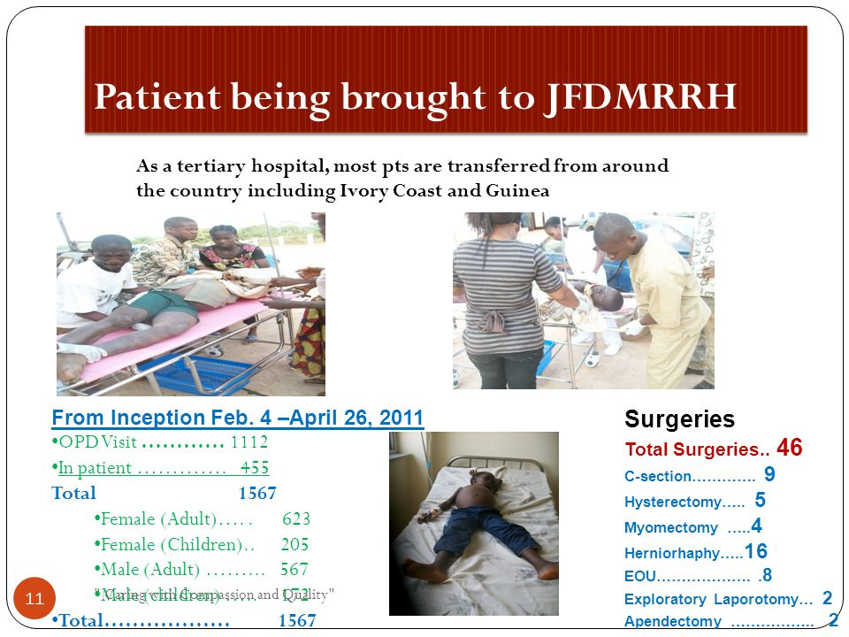 Patient being brought to JFDMRRH As a tertiary hospital, most pts are transferred from around the country including Ivory Coast and Guinea From Inception Feb.
