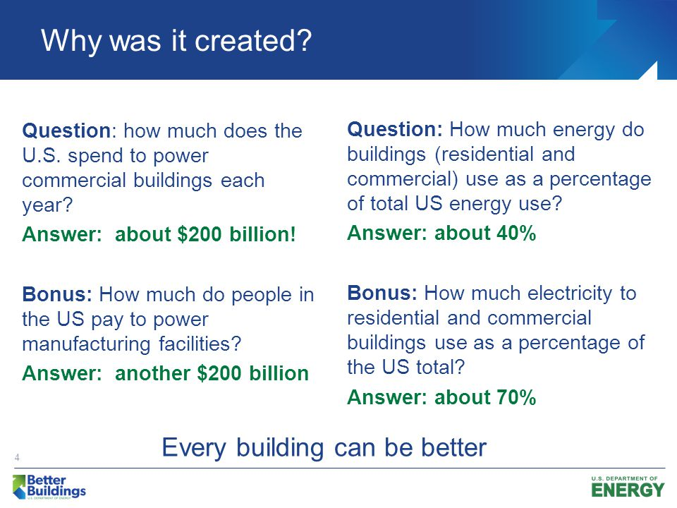 Better Buildings Energy Data Accelerator  Building owners need information about energy use in order to measure and manage it.