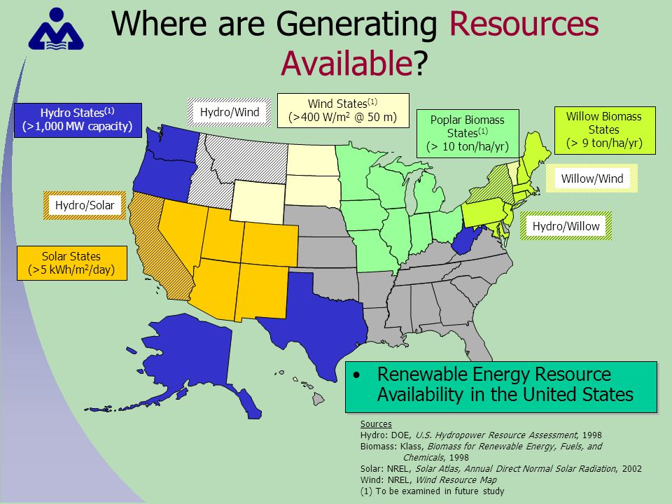 Where are Generating Resources Available.