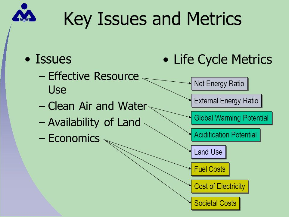 Key Issues and Metrics Issues –Effective Resource Use –Clean Air and Water –Availability of Land –Economics Life Cycle Metrics Net Energy Ratio External Energy Ratio Global Warming Potential Acidification Potential Land Use Fuel Costs Cost of Electricity Societal Costs
