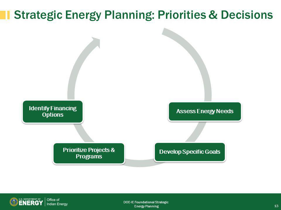 DOE-IE Foundational Strategic Energy Planning Strategic Energy Planning: Priorities & Decisions Assess Energy Needs Develop Specific Goals Prioritize Projects & Programs Identify Financing Options 13