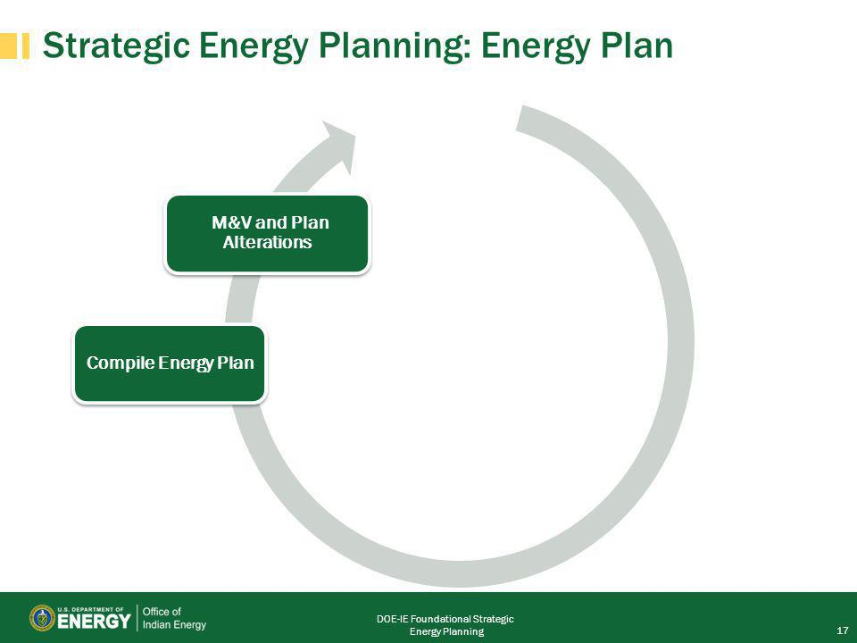 DOE-IE Foundational Strategic Energy Planning Strategic Energy Planning: Energy Plan Compile Energy Plan M&V and Plan Alterations 17