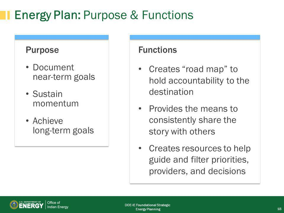 DOE-IE Foundational Strategic Energy Planning Energy Plan: Purpose & Functions 18 Purpose Document near-term goals Sustain momentum Achieve long-term goals Functions Creates road map to hold accountability to the destination Provides the means to consistently share the story with others Creates resources to help guide and filter priorities, providers, and decisions