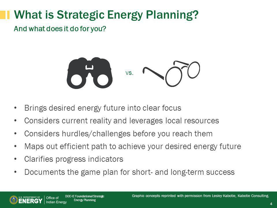 DOE-IE Foundational Strategic Energy Planning What is Strategic Energy Planning.
