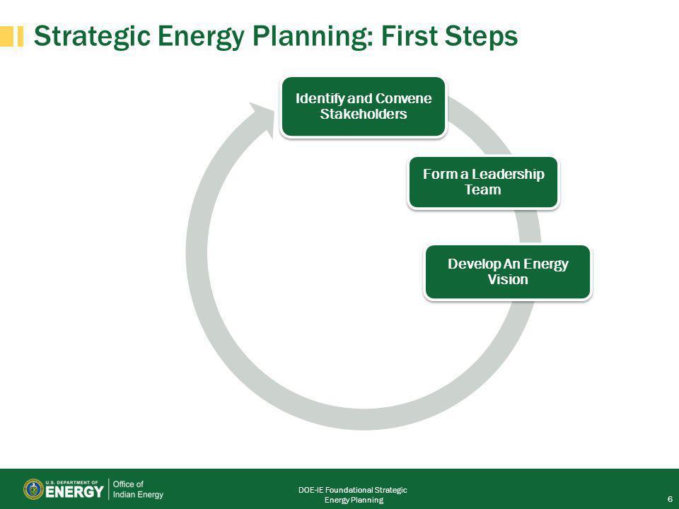 DOE-IE Foundational Strategic Energy Planning Strategic Energy Planning: First Steps Identify and Convene Stakeholders Form a Leadership Team Develop