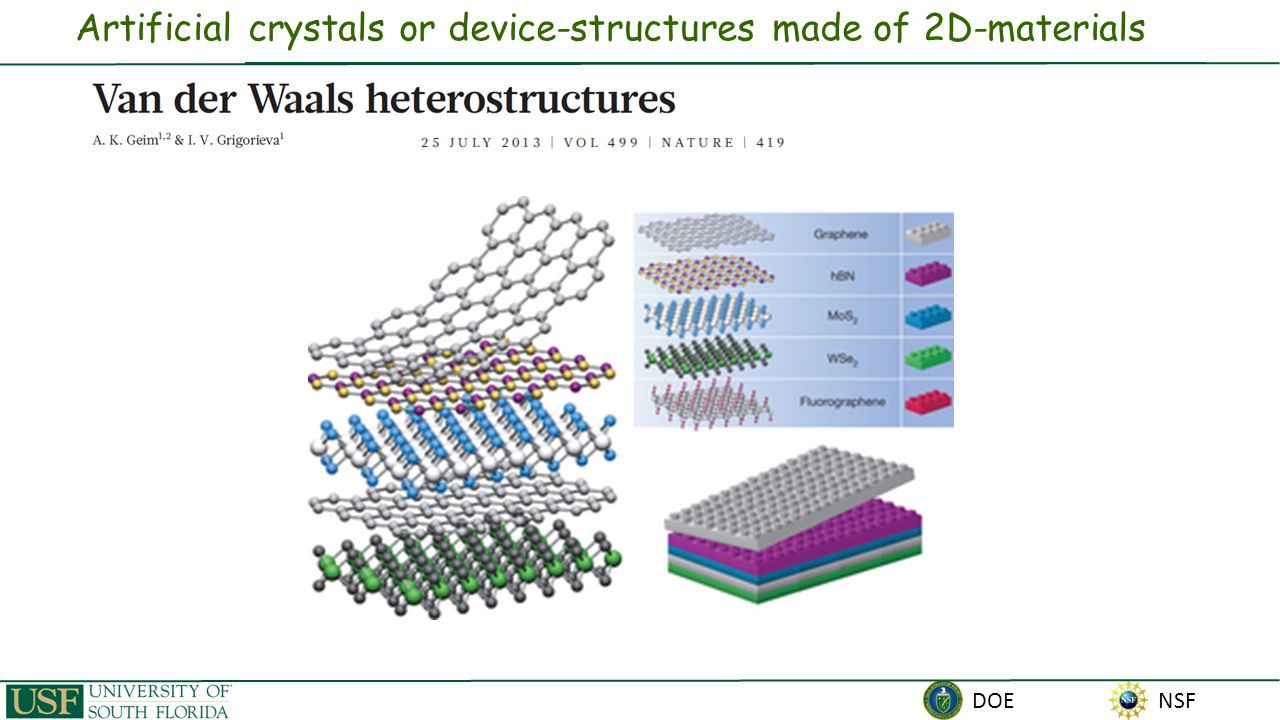 NSF DOE Artificial crystals or device-structures made of 2D-materials