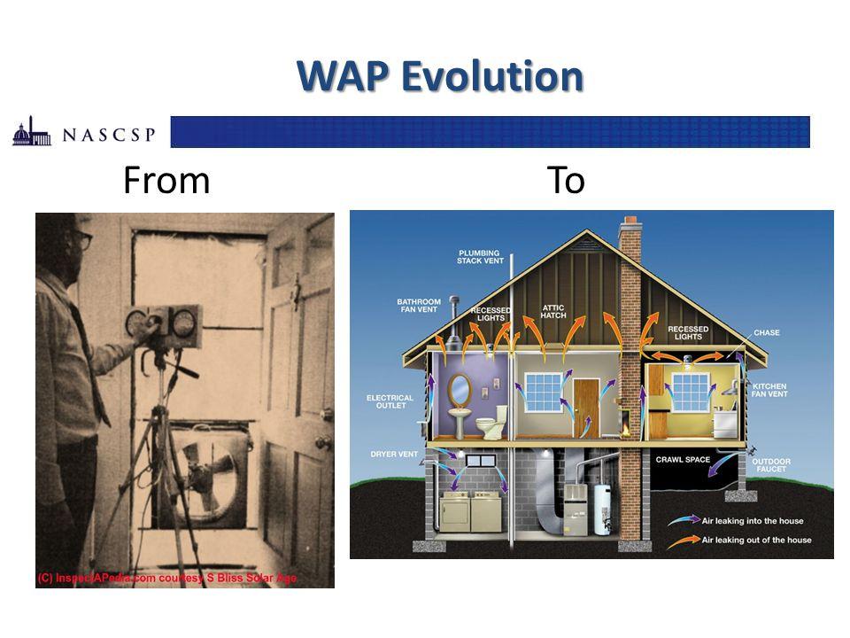 WAP Evolution FromTo
