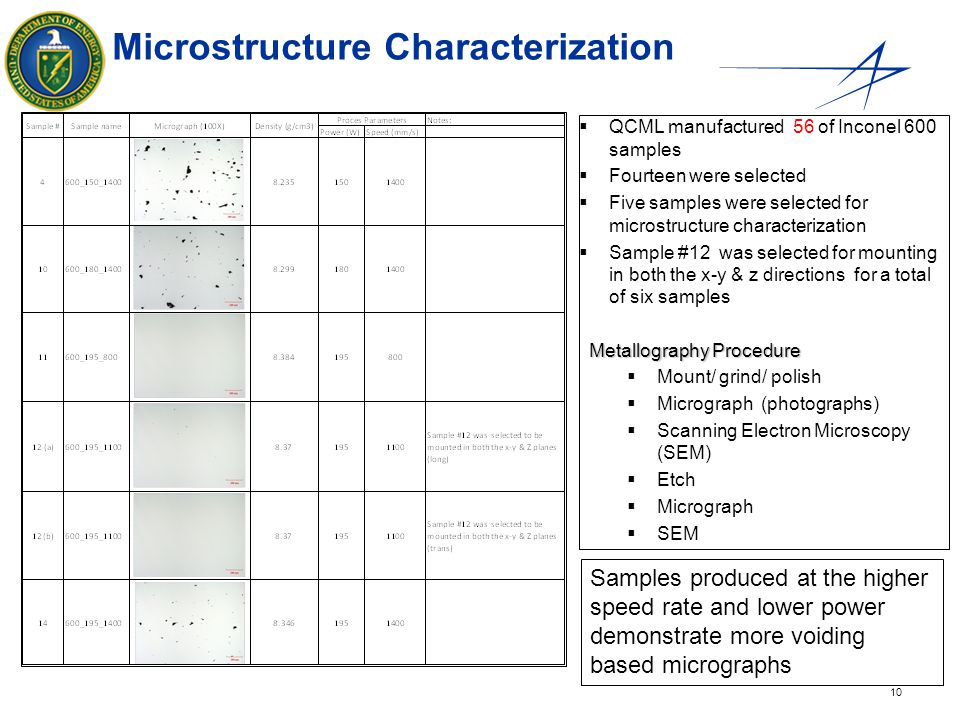 10 Microstructure Characterization   QCML manufactured 56 of Inconel 600 samples   Fourteen were selected   Five samples were selected for micro