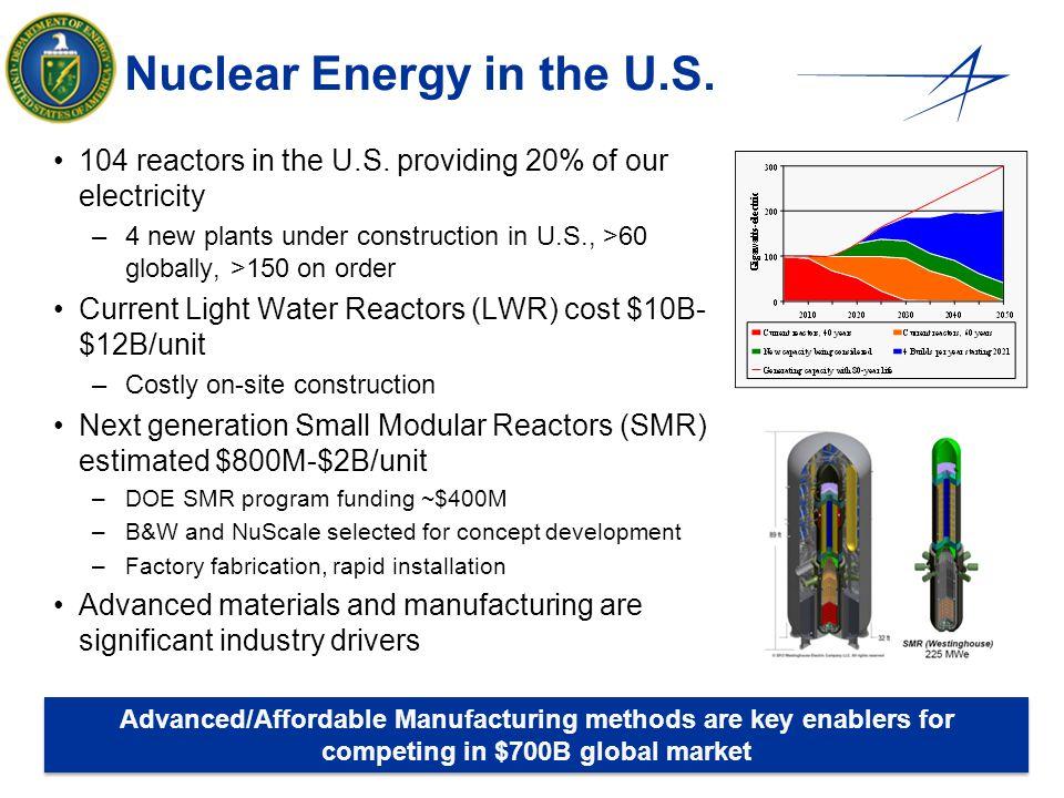 DOE Nuclear Energy Enabling Technologies (NEET) Advanced Manufacturing Methods (AMM) Contract: DE-NE0000542 POP: 36 months, GFY13 - GFY15 DOE Team: Alison Hahn (HQ), Jack Lance (HQ), Bradley Heath (HQ) LM Team: Gautham Ramachandran, Dr.