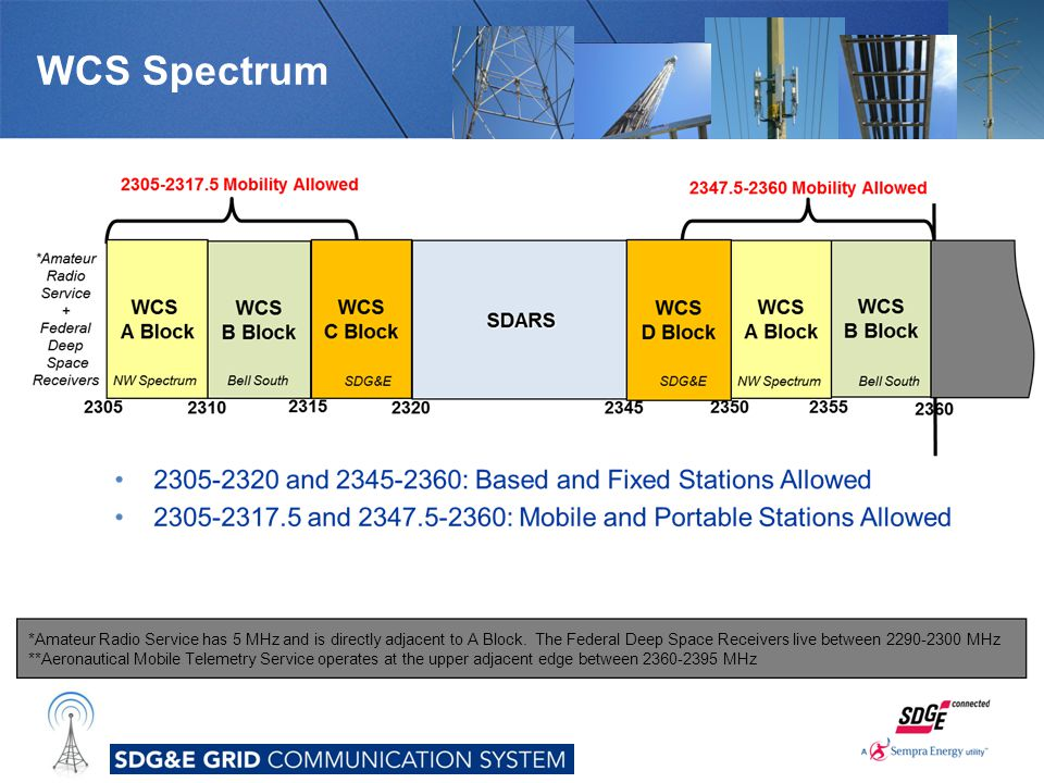WCS Spectrum *Amateur Radio Service has 5 MHz and is directly adjacent to A Block.