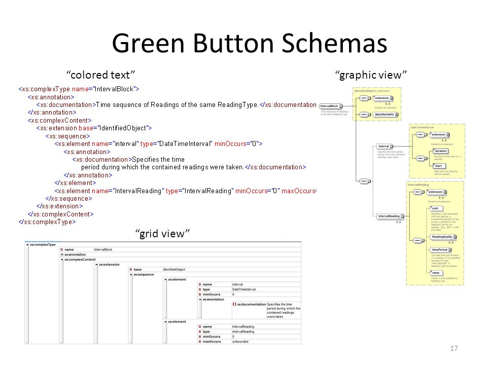 "Green Button Schemas 17 ""colored text"" ""grid view"" ""graphic view"""
